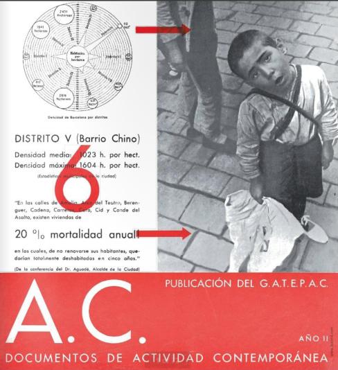 Reportatge per GATCPAC aparegut a la revista A.C on apareixen fotos de Margaret Michaelis.