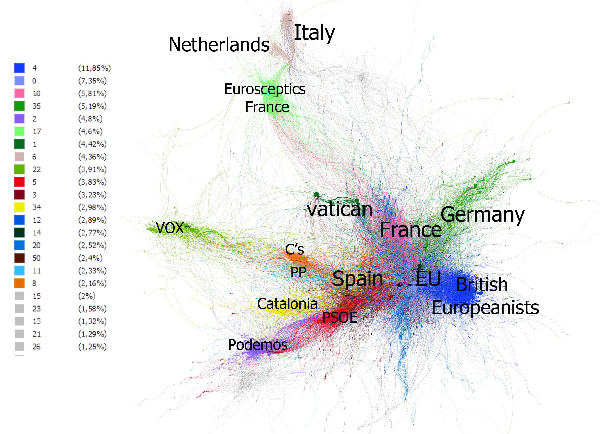 GRAPH 2. TWEET DISSEMINATION BY COMMUNITY IN 2020